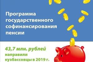 Когда можно получить пенсию по программе софинансирования как получить справку о доходе пенсии