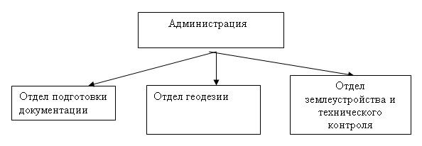 Гибдд междуреченска официальный сайт контакты