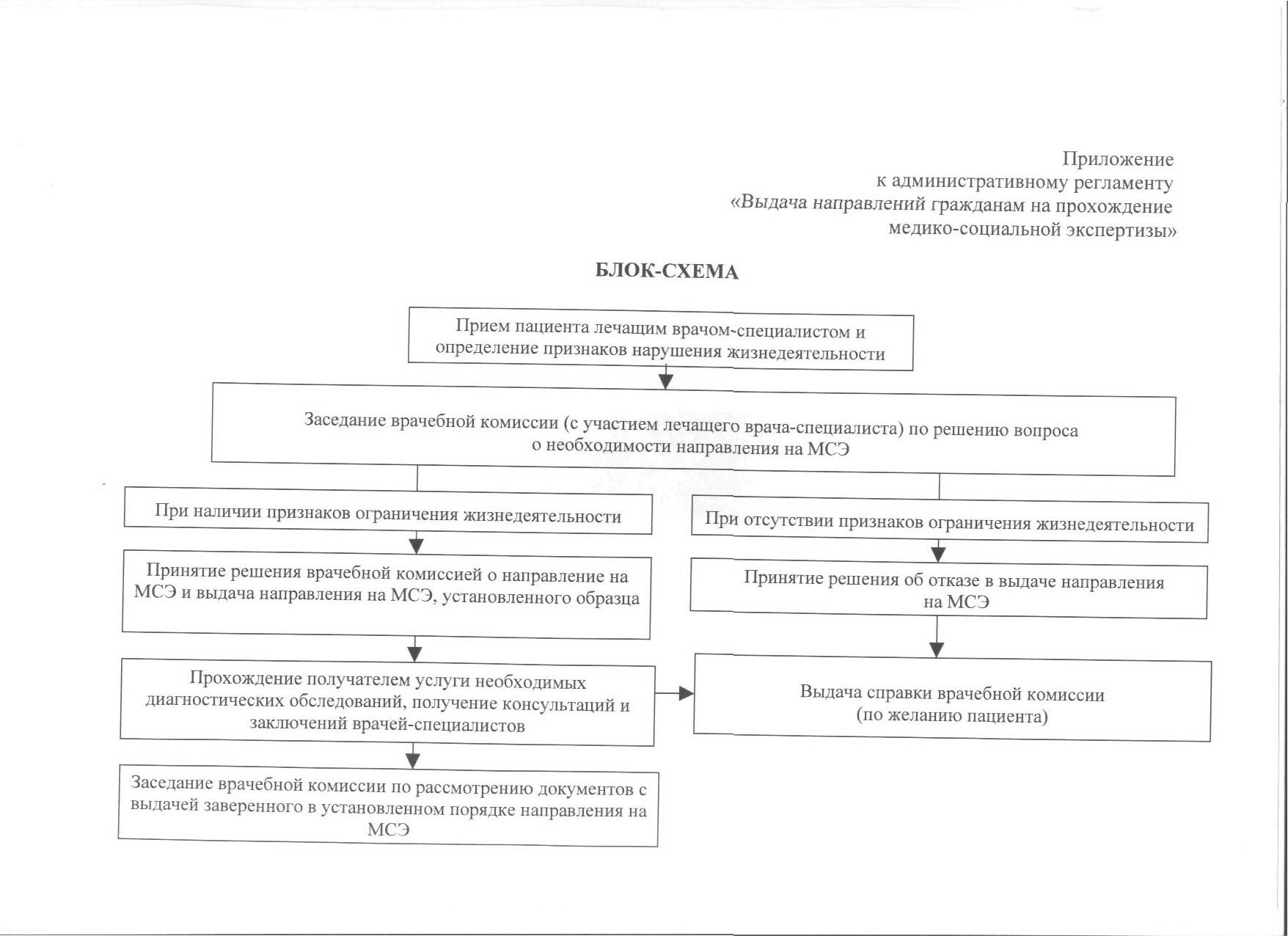 155 поликлиника москва маммолог